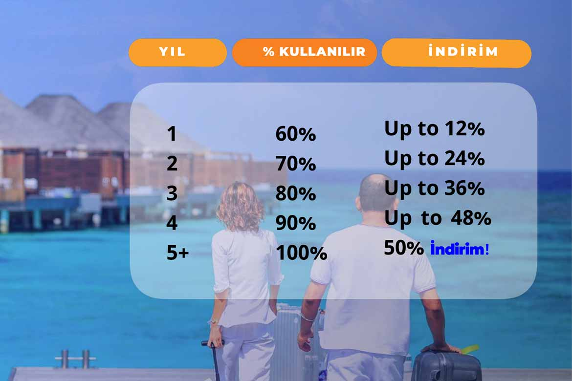 InCruises Cruse Dolar Kullanım
